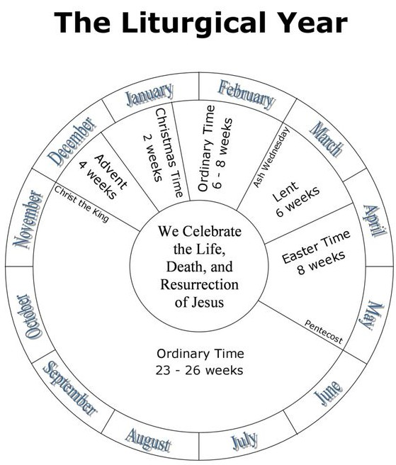happy new year! (wait, what?) the catholic geeksSearch Results For Advent Wreath Diagram Calendar 2015 #10